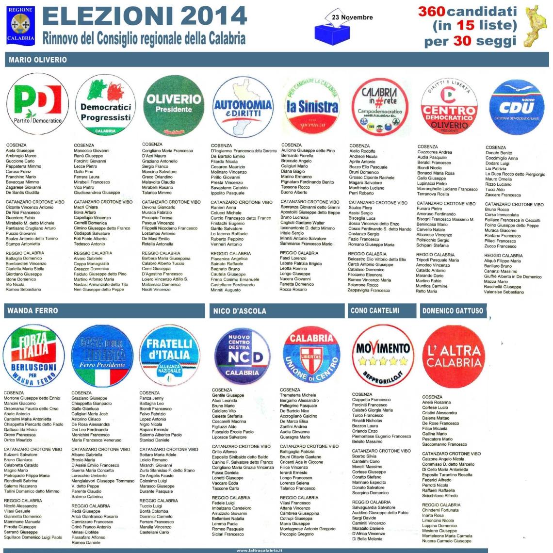 Regione-Calabria-Le-15-liste